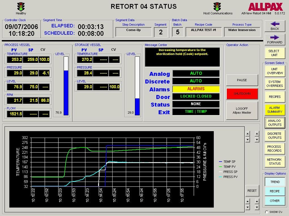 AllView Retort Controls - Retort Systems Software