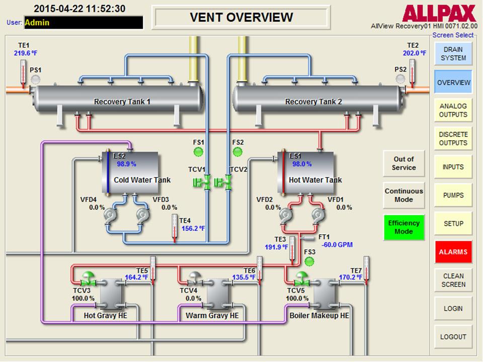 Steam Heat Recapture - Retort Energy Recovery