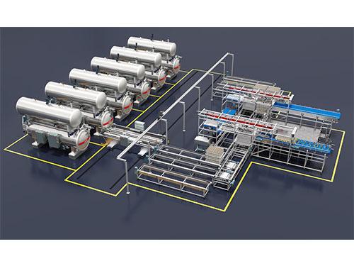 Automated Batch Retort Systems