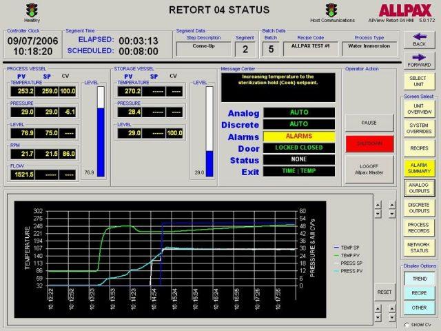 All View Retort Controls