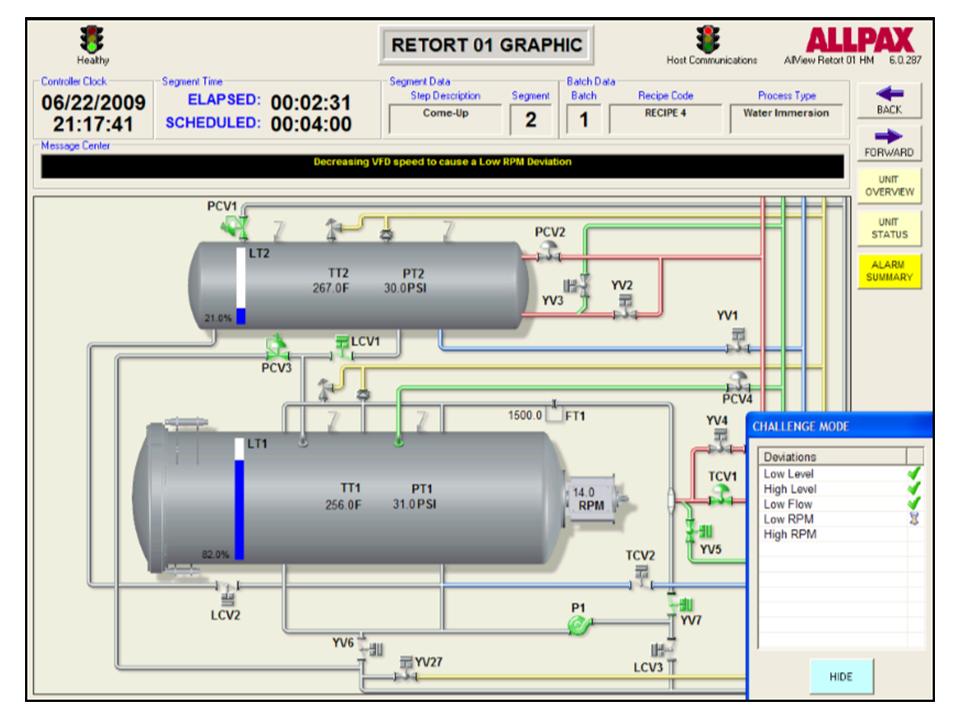 Challenger System Validation Software Allpax
