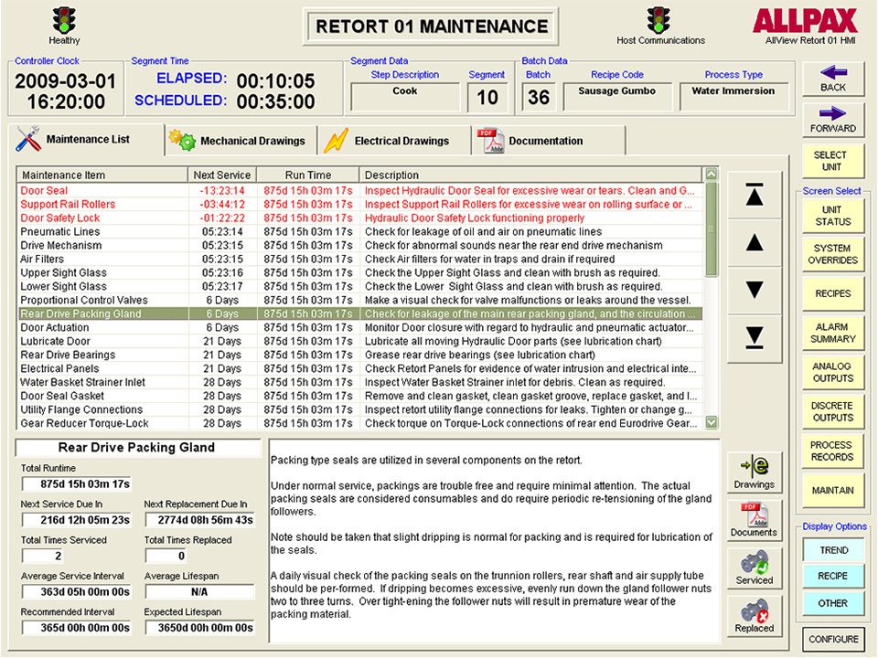 Maintainer Product Systems Validation Software Allpax